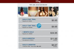 fling pricing